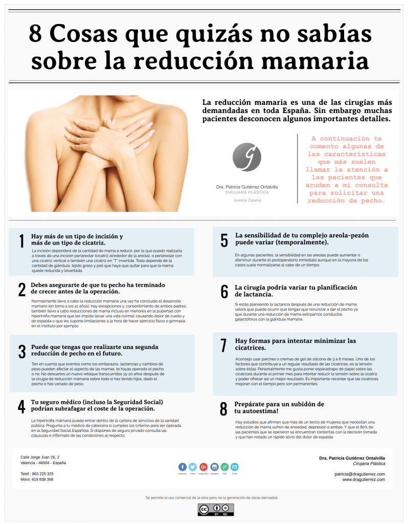 8 Cosas que quizás no sabías sobre la reducción mamaria. Por la Dra. Patricia Gutiérrez Ontalvilla.